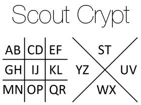 ScoutCrypt